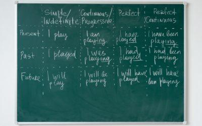 Quizz: Verbos Irregulares en Inglés